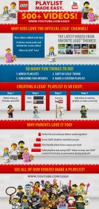 LEGO YT infographic 142x300 Official LEGO® Channel   Use Your Imagination With LEGOs
