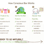 Don't Miss Your Chance To #Win The Conscious Box #Giveaway