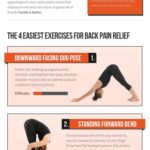 How Can You Use Yoga for Back Pain Relief?