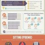 Have You Ever Wondered If Sitting Too Much Is Bad For You?