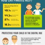 Teens Online: Keeping Your Child Safe From Cyberbullying