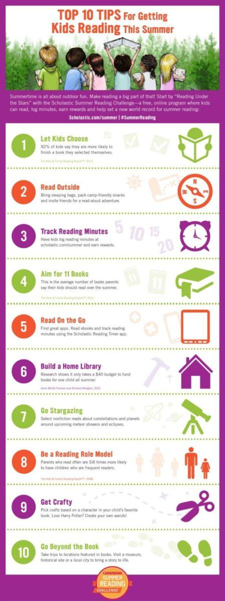 ten tips for getting kids to read this summer
