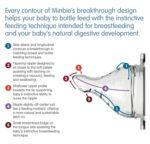 Minbie Bottle Teats That Mimic Breastfeeding