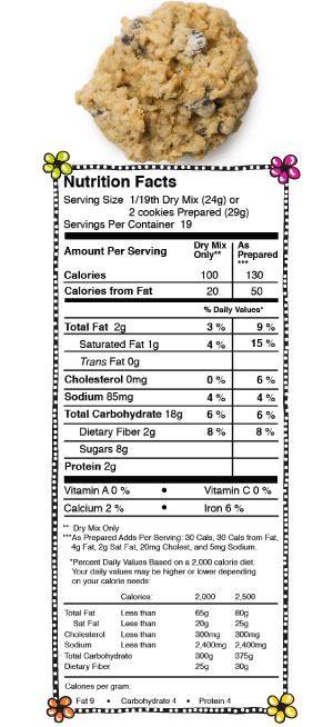 SUZIE-Nutrition-Final