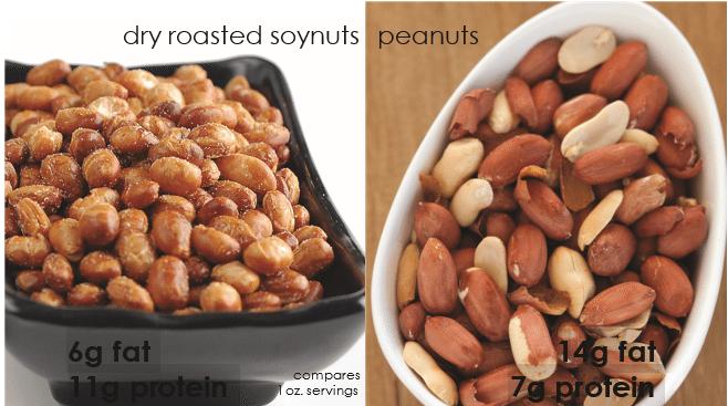 peanuts vs soynuts
