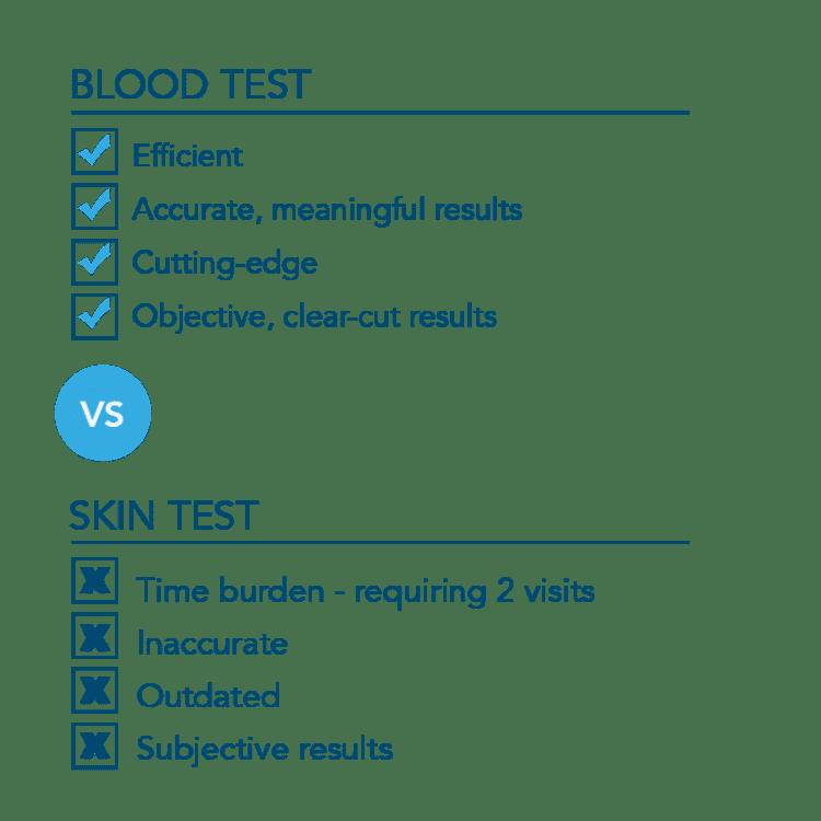 tb blood tests