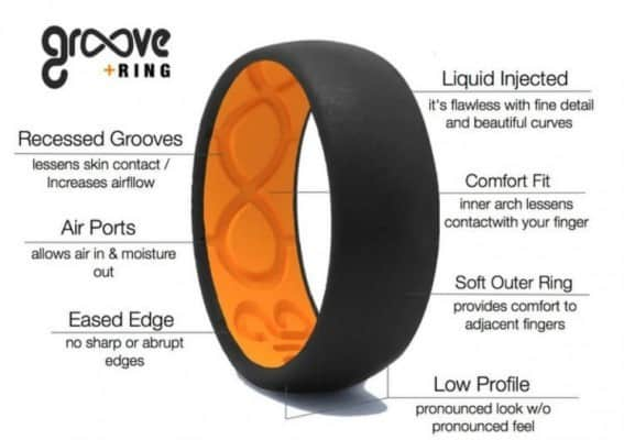 Groove_Silicone_Ring_diagram_thick_lines_grande-567x400