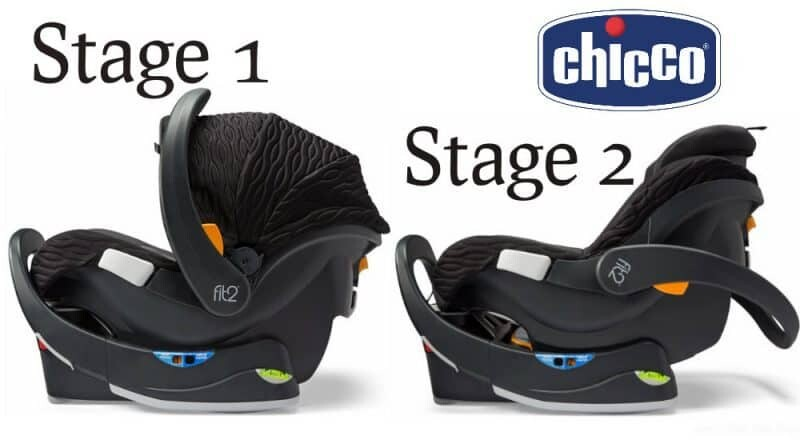 Keep Children Rear Facing While Driving With The Chicco Fit2GiftGuide 3