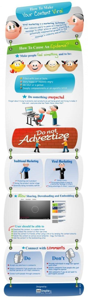 Blogging Tips How To Make Your Content Viral